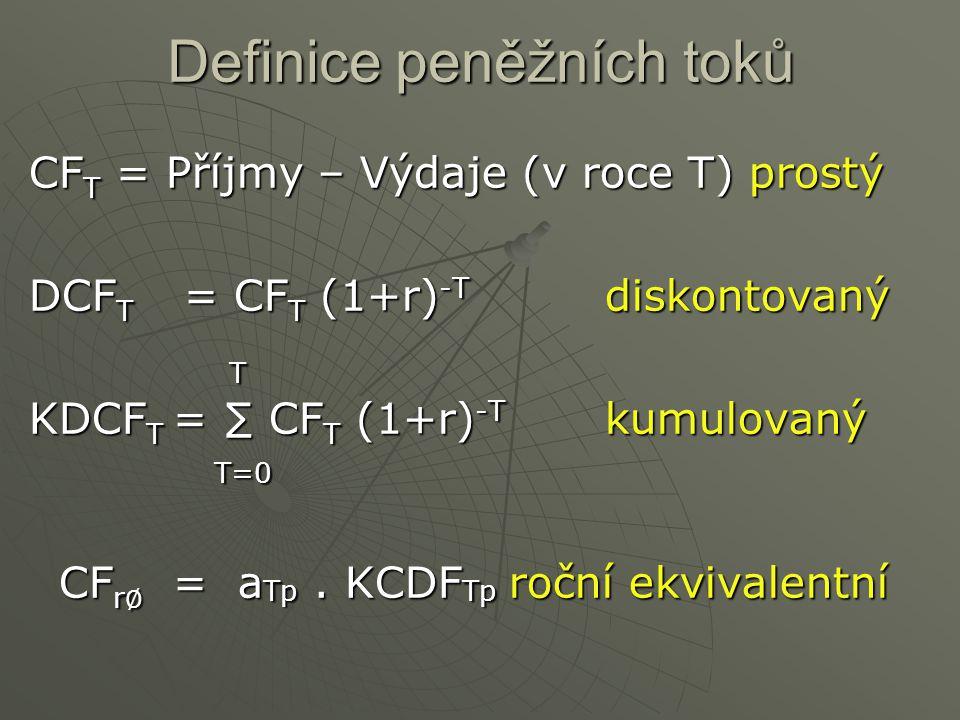 Definice peněžních toků CF T = Příjmy – Výdaje (v roce T) prostý DCF T = CF T (1+r) -T diskontovaný T KDCF T = ∑ CF T (1+r) -T kumulovaný T=0 T=0 CF r ∅ = a Tp.