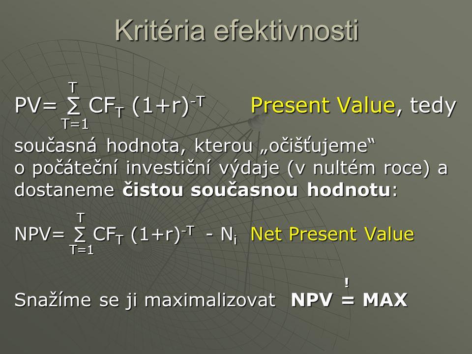 """Kritéria efektivnosti T PV= ∑ CFT (1+r)-TPresent Value, tedy T=1 současná hodnota, kterou """"očišťujeme o počáteční investiční výdaje (v nultém roce) a dostaneme čistou současnou hodnotu: T NPV= ∑ CFT (1+r)-T - - - - NiNet Present Value T=1 ."""
