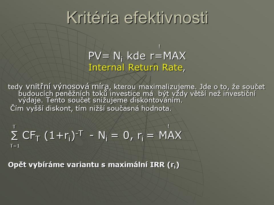 PV= Ni kde r=MAX Internal Return Rate, tedy vnitřní výnosová míra, kterou maximalizujeme.