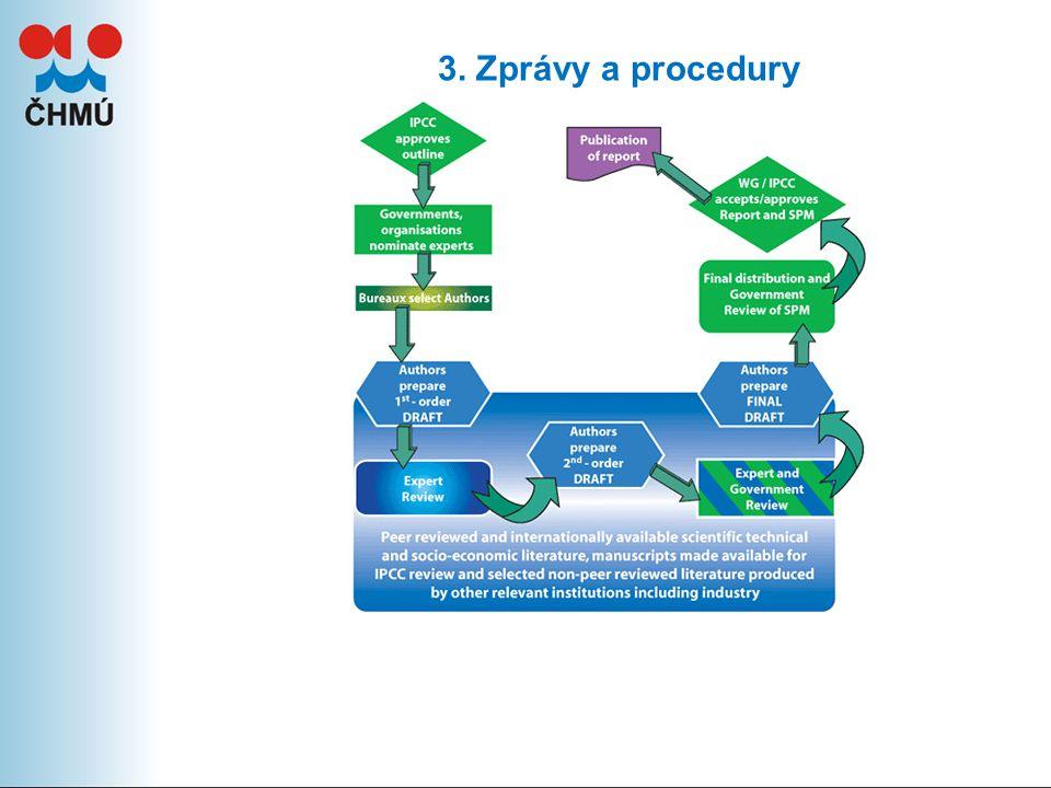 3. Zprávy a procedury