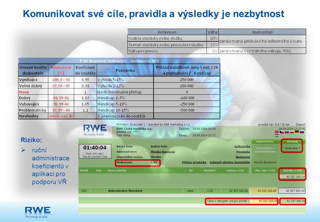 RWE Česká republika a.s. | 18.3.2015 | Page 4 Komunikovat své cíle, pravidla a výsledky je nezbytnost Riziko:  ruční administrace koeficientů v aplik