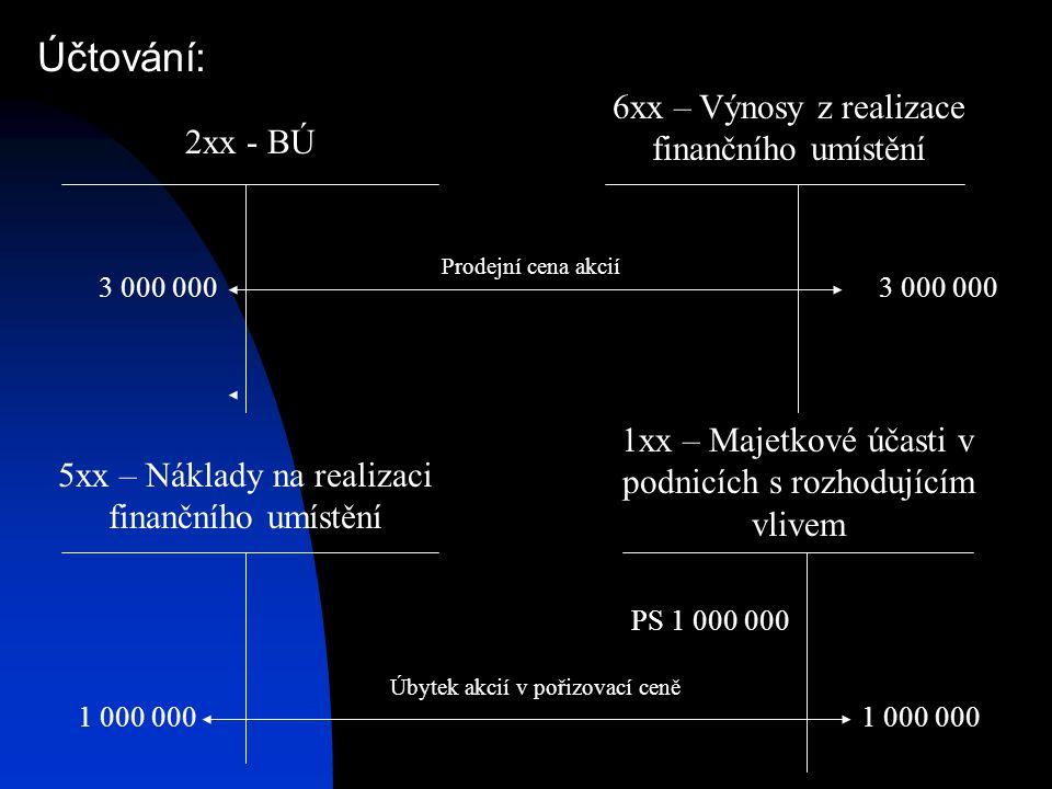 Účtování: 2xx - BÚ 3 000 000 1 000 000 Úbytek akcií v pořizovací ceně 1 000 000 1xx – Majetkové účasti v podnicích s rozhodujícím vlivem 5xx – Náklady na realizaci finančního umístění PS 1 000 000 Prodejní cena akcií 6xx – Výnosy z realizace finančního umístění