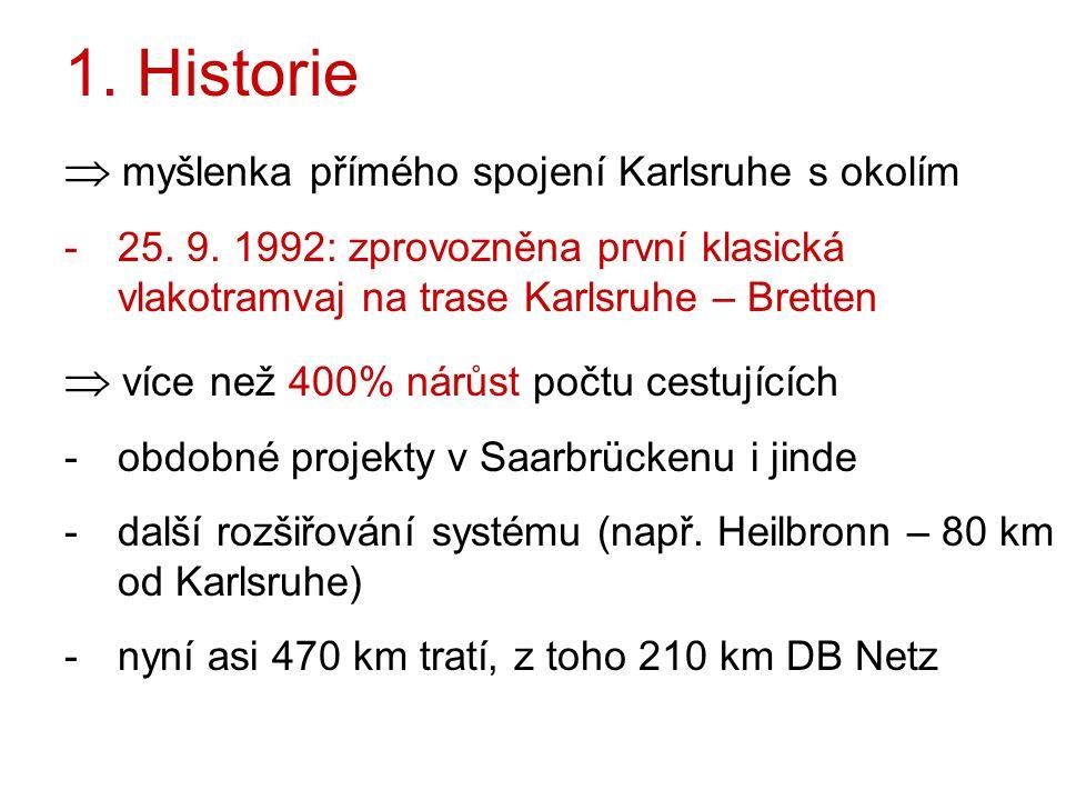 1. Historie  myšlenka přímého spojení Karlsruhe s okolím -25.