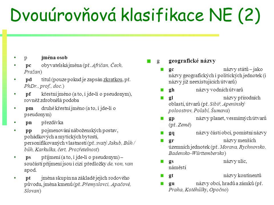 Dvouúrovňová klasifikace NE (2) pjména osob pcobyvatelská jména (př. Afričan, Čech, Pražan) pdtitul (pouze pokud je zapsán zkratkou, př. PhDr., prof.,