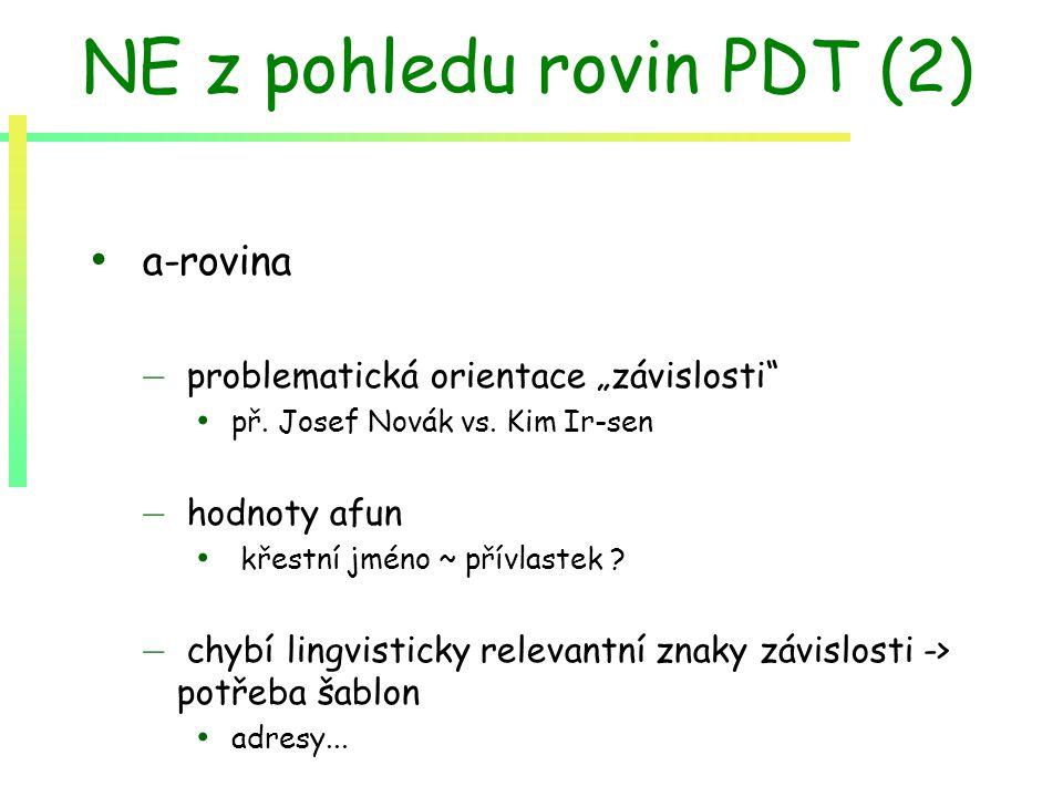 """NE z pohledu rovin PDT (2) a-rovina – problematická orientace """"závislosti"""" př. Josef Novák vs. Kim Ir-sen – hodnoty afun křestní jméno ~ přívlastek ?"""