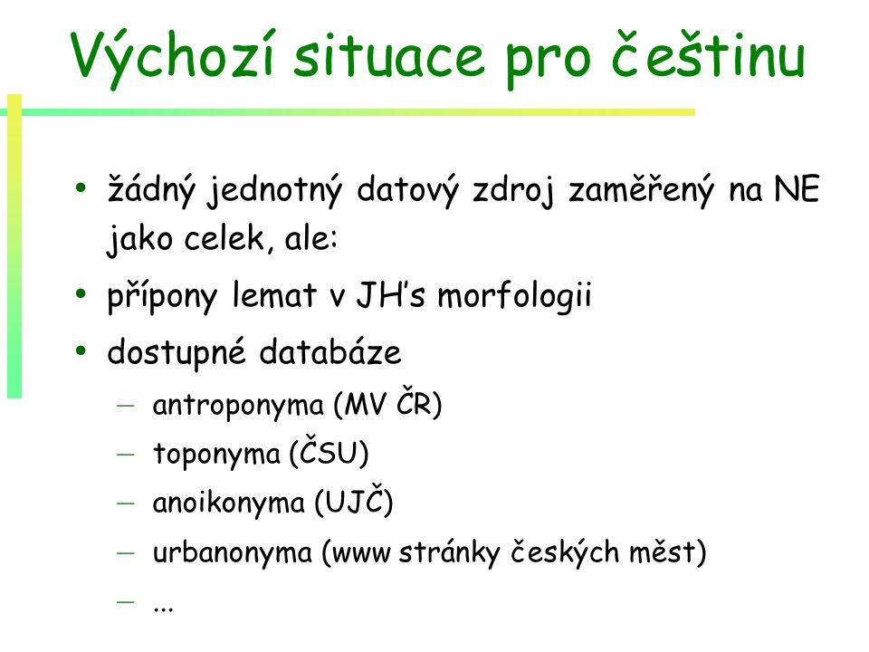 Výchozí situace pro češtinu žádný jednotný datový zdroj zaměřený na NE jako celek, ale: přípony lemat v JH's morfologii dostupné databáze – antroponym