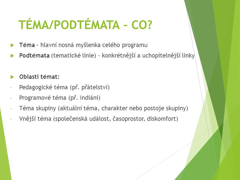 TÉMA/PODTÉMATA – CO?  Téma – hlavní nosná myšlenka celého programu  Podtémata (tematické linie) - konkrétnější a uchopitelnější linky  Oblasti téma