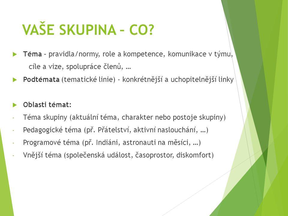 VAŠE SKUPINA – CO?  Téma – pravidla/normy, role a kompetence, komunikace v týmu, cíle a vize, spolupráce členů, …  Podtémata (tematické linie) - kon