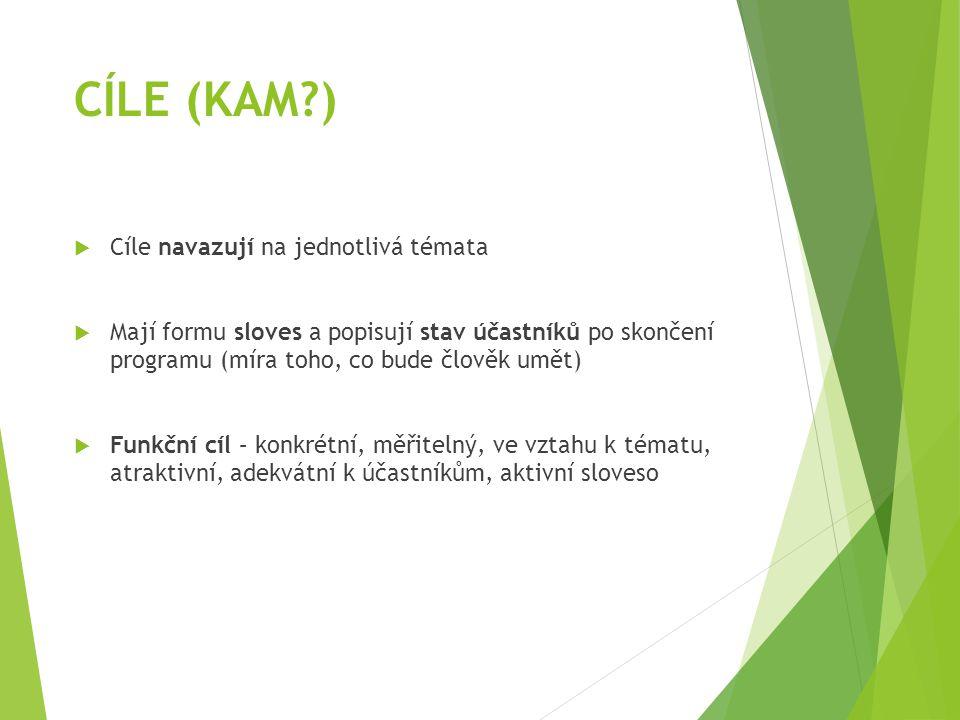 CÍLE (KAM?)  Cíle navazují na jednotlivá témata  Mají formu sloves a popisují stav účastníků po skončení programu (míra toho, co bude člověk umět) 