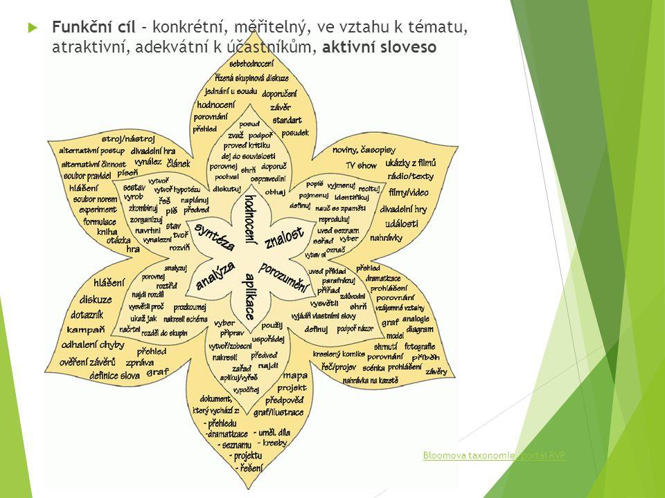 Bloomova taxonomie, portál RVP  Funkční cíl – konkrétní, měřitelný, ve vztahu k tématu, atraktivní, adekvátní k účastníkům, aktivní sloveso