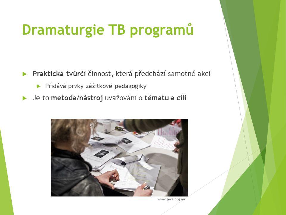 TEORETICKÁ DRAMATURGIE - příprava TB programu  Vytváří a vyhodnocuje záměr akce  TÉMA (Co?) – výchozí bod a centrum všech úvah = pojmenování oblasti rozvoje  CÍLE (Kam?) – přesně formulovaná oblast rozvoje = popis stavu účastníků při plánované změně