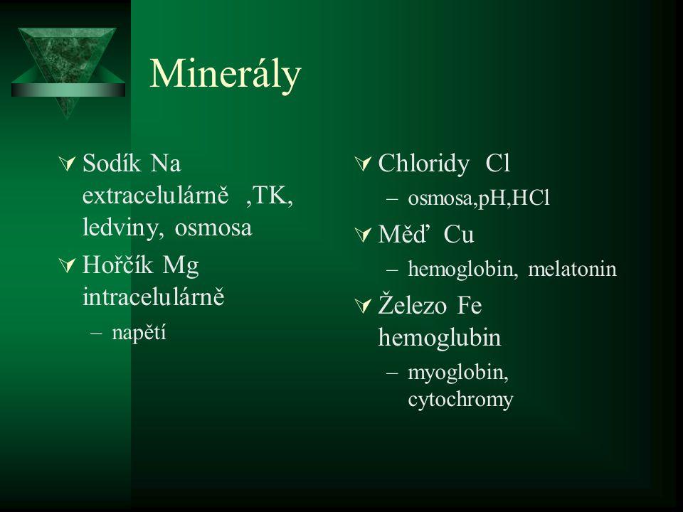 Minerály  Sodík Na extracelulárně,TK, ledviny, osmosa  Hořčík Mg intracelulárně –napětí  Chloridy Cl –osmosa,pH,HCl  Měď Cu –hemoglobin, melatonin