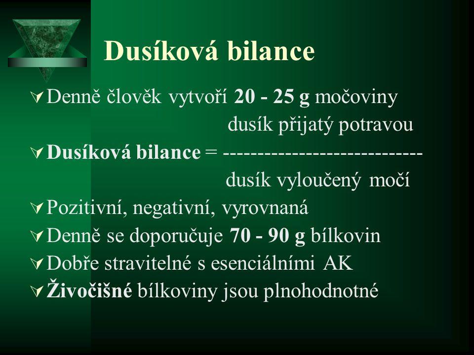 Dusíková bilance  Denně člověk vytvoří 20 - 25 g močoviny dusík přijatý potravou  Dusíková bilance = ----------------------------- dusík vyloučený m