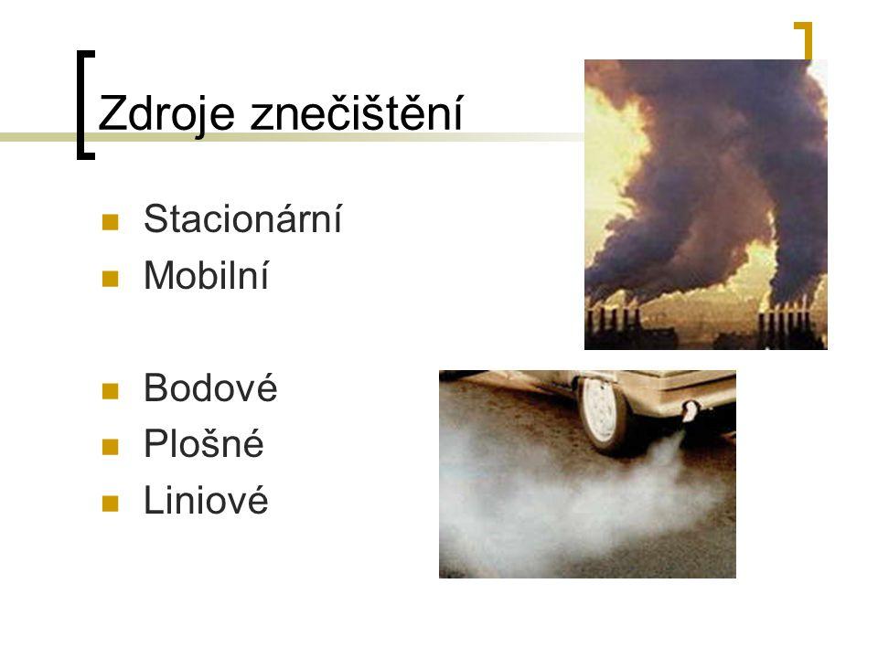 Zdroje znečištění Stacionární Mobilní Bodové Plošné Liniové