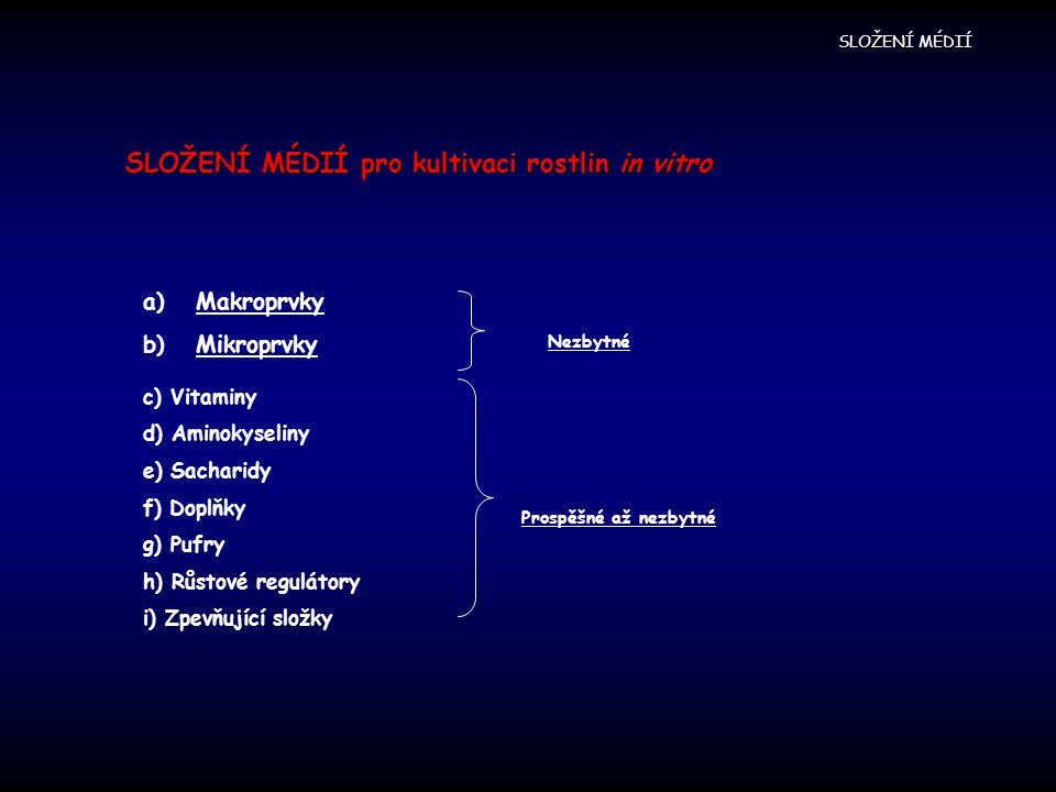 SLOŽENÍ MÉDIÍ pro kultivaci rostlin in vitro a)Makroprvky b)Mikroprvky Nezbytné Prospěšné až nezbytné c) Vitaminy d) Aminokyseliny e) Sacharidy f) Doplňky g) Pufry h) Růstové regulátory i) Zpevňující složky SLOŽENÍ MÉDIÍ