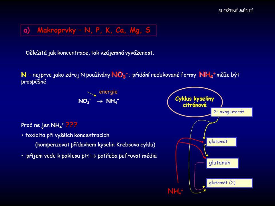 a)Makroprvky – N, P, K, Ca, Mg, S Důležitá jak koncentrace, tak vzájemná vyváženost. N NO 3 - NH 4 + N – nejprve jako zdroj N používány NO 3 - ; přidá