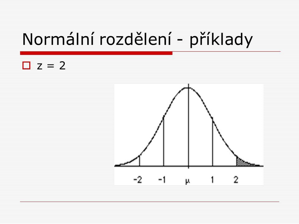 Normální rozdělení - příklady  z = 2