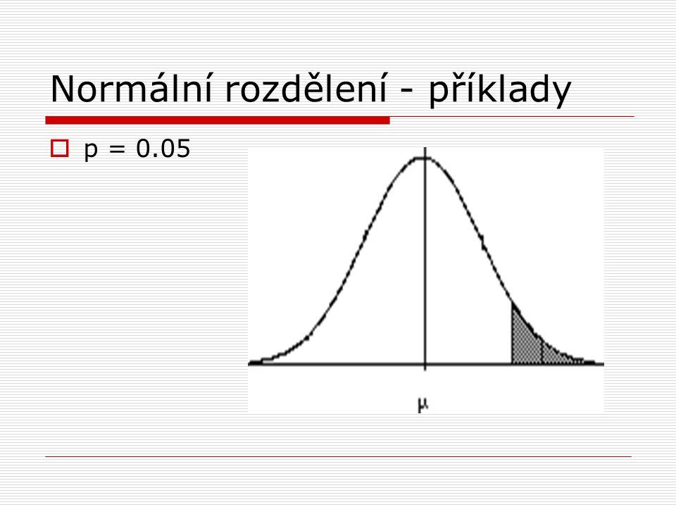 Normální rozdělení - příklady  p = 0.05