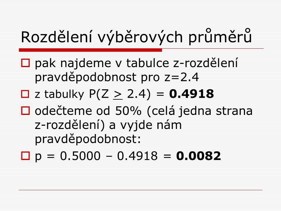 Rozdělení výběrových průměrů  pak najdeme v tabulce z-rozdělení pravděpodobnost pro z=2.4  z tabulky P(Z > 2.4) = 0.4918  odečteme od 50% (celá jed