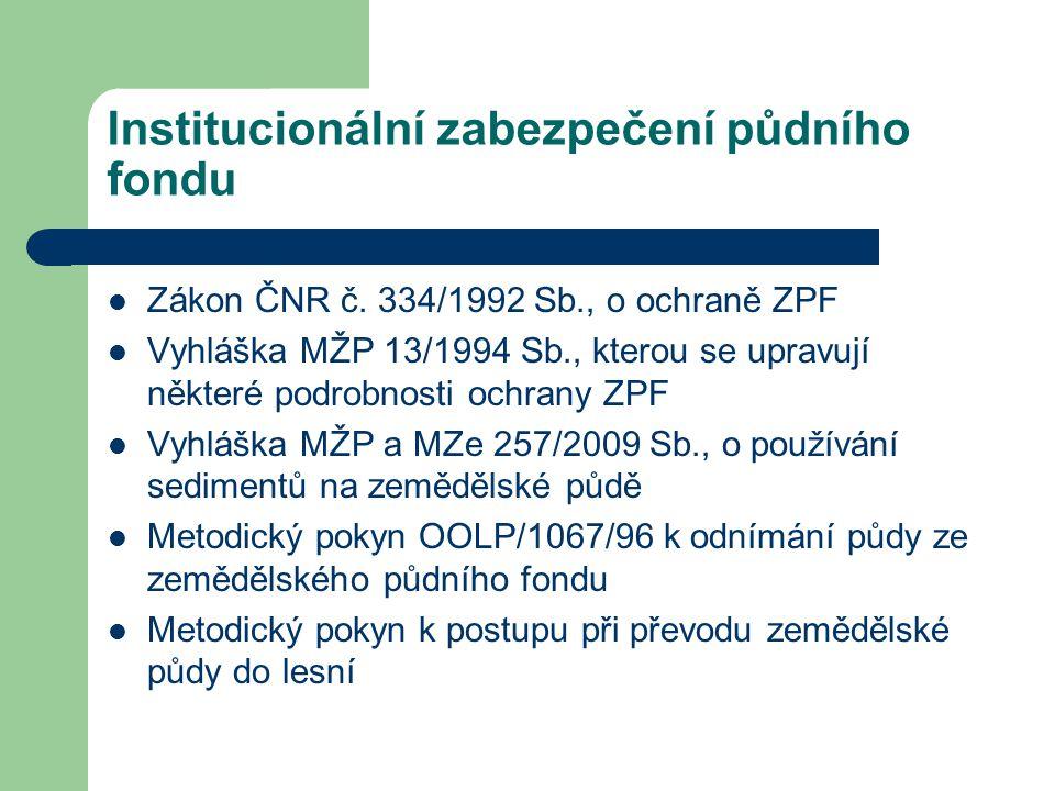 Institucionální zabezpečení půdního fondu Zákon ČNR č. 334/1992 Sb., o ochraně ZPF Vyhláška MŽP 13/1994 Sb., kterou se upravují některé podrobnosti oc
