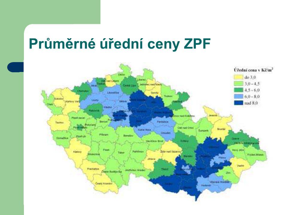 Průměrné úřední ceny ZPF