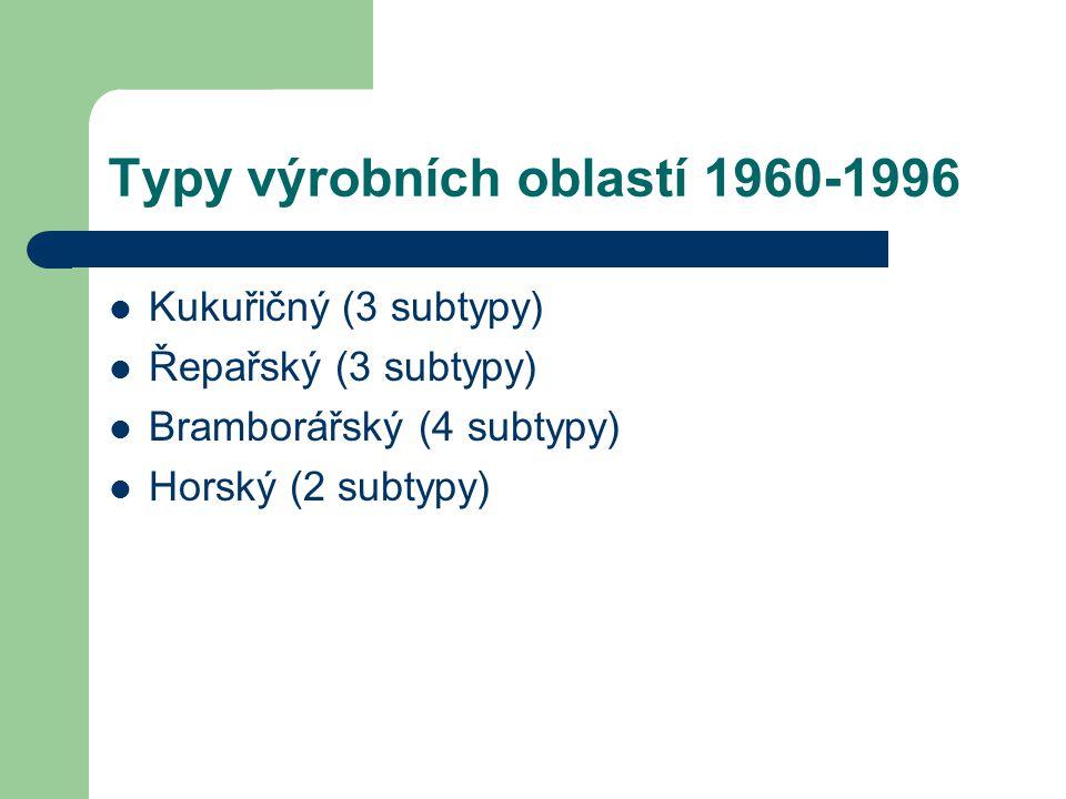 Typy výrobních oblastí 1960-1996 Kukuřičný (3 subtypy) Řepařský (3 subtypy) Bramborářský (4 subtypy) Horský (2 subtypy)