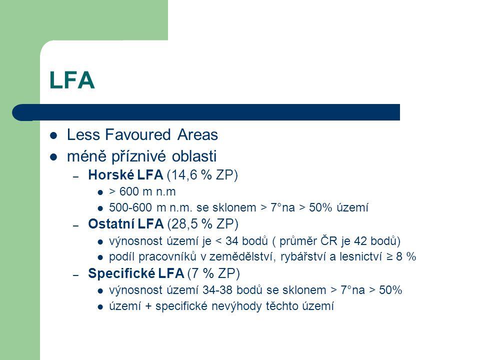 LFA Less Favoured Areas méně příznivé oblasti – Horské LFA (14,6 % ZP) > 600 m n.m 500-600 m n.m. se sklonem > 7°na > 50% území – Ostatní LFA (28,5 %