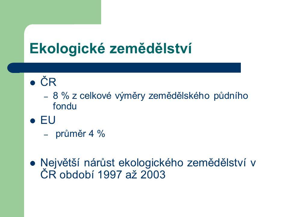 Ekologické zemědělství ČR – 8 % z celkové výměry zemědělského půdního fondu EU – průměr 4 % Největší nárůst ekologického zemědělství v ČR období 1997