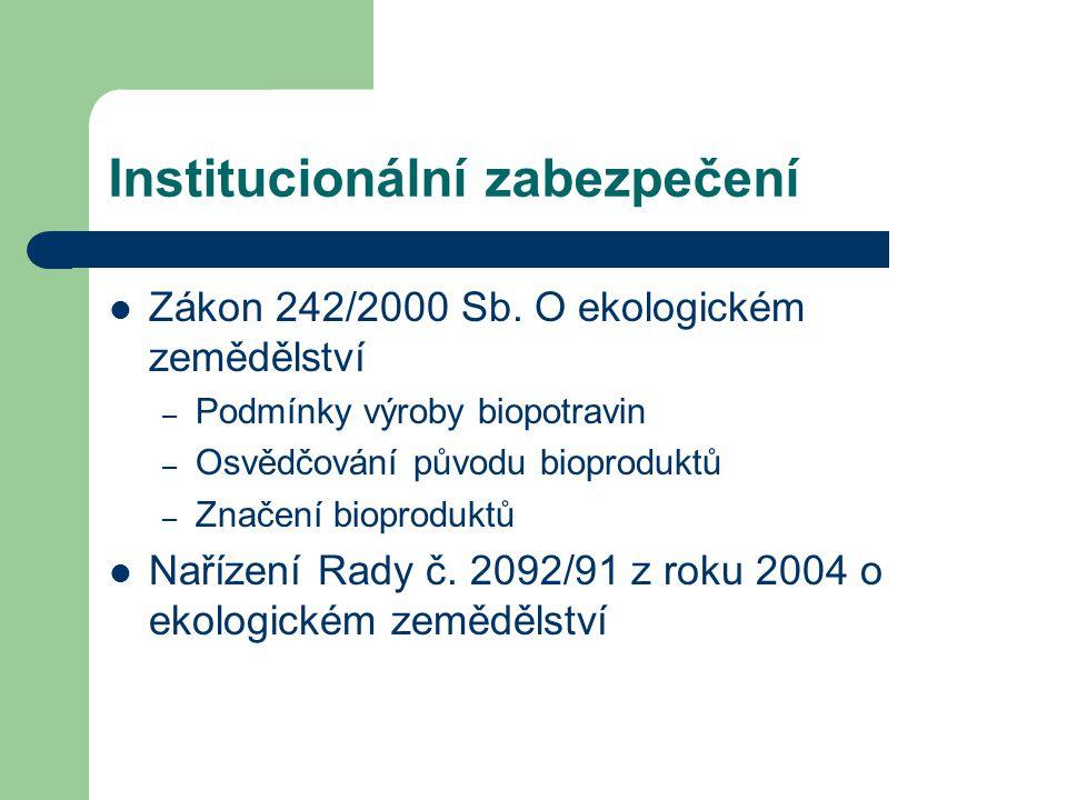 Institucionální zabezpečení Zákon 242/2000 Sb. O ekologickém zemědělství – Podmínky výroby biopotravin – Osvědčování původu bioproduktů – Značení biop