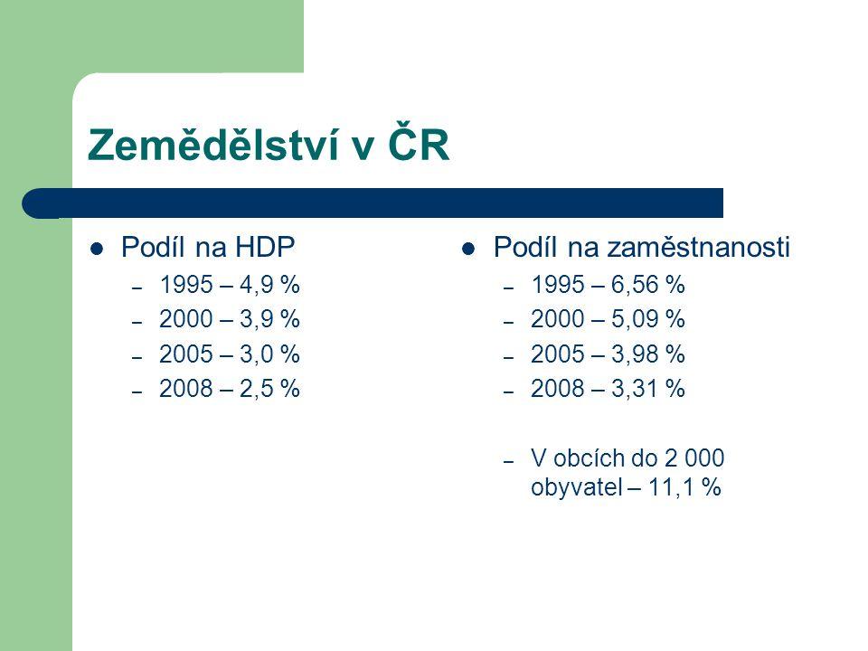 Zemědělství v ČR Podíl na HDP – 1995 – 4,9 % – 2000 – 3,9 % – 2005 – 3,0 % – 2008 – 2,5 % Podíl na zaměstnanosti – 1995 – 6,56 % – 2000 – 5,09 % – 2005 – 3,98 % – 2008 – 3,31 % – V obcích do 2 000 obyvatel – 11,1 %