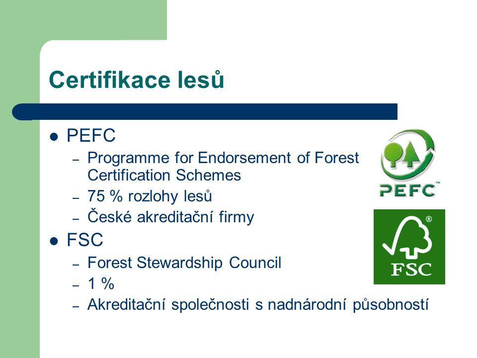 Certifikace lesů PEFC – Programme for Endorsement of Forest Certification Schemes – 75 % rozlohy lesů – České akreditační firmy FSC – Forest Stewardship Council – 1 % – Akreditační společnosti s nadnárodní působností