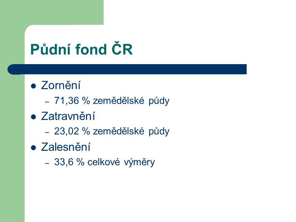 Institucionální zabezpečení půdního fondu Zákon ČNR č.
