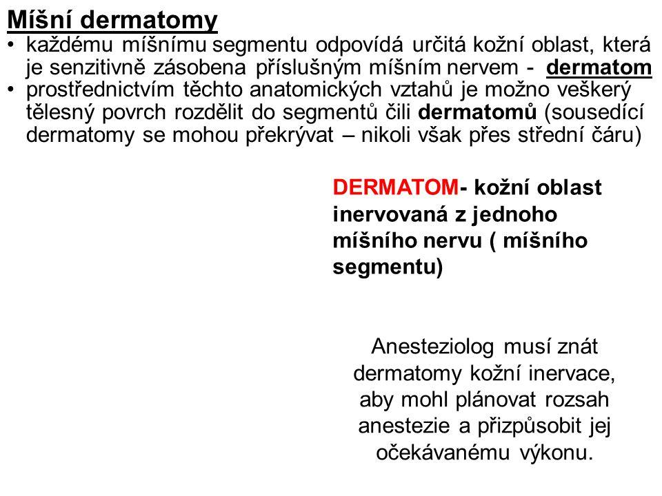 Míšní dermatomy každému míšnímu segmentu odpovídá určitá kožní oblast, která je senzitivně zásobena příslušným míšním nervem - dermatom prostřednictvím těchto anatomických vztahů je možno veškerý tělesný povrch rozdělit do segmentů čili dermatomů (sousedící dermatomy se mohou překrývat – nikoli však přes střední čáru) Anesteziolog musí znát dermatomy kožní inervace, aby mohl plánovat rozsah anestezie a přizpůsobit jej očekávanému výkonu.