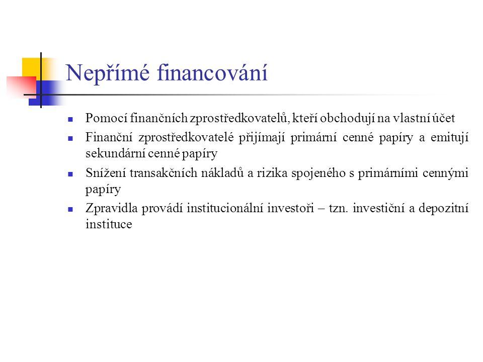 Pomocí finančních zprostředkovatelů, kteří obchodují na vlastní účet Finanční zprostředkovatelé přijímají primární cenné papíry a emitují sekundární c