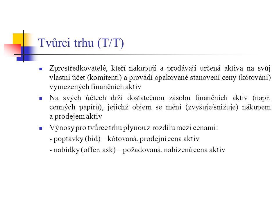 Tvůrci trhu (T/T) Zprostředkovatelé, kteří nakupují a prodávají určená aktiva na svůj vlastní účet (komitenti) a provádí opakované stanovení ceny (kót