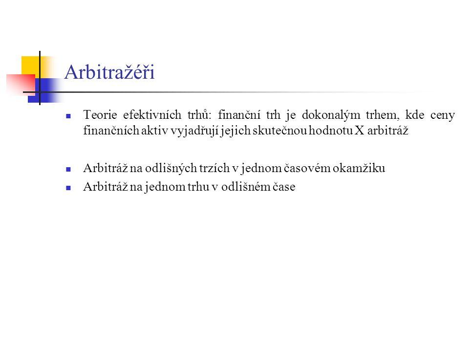 Arbitražéři Teorie efektivních trhů: finanční trh je dokonalým trhem, kde ceny finančních aktiv vyjadřují jejich skutečnou hodnotu X arbitráž Arbitráž
