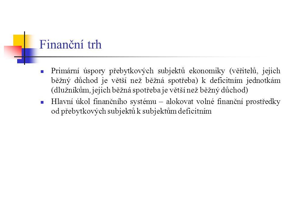 Finanční trh Primární úspory přebytkových subjektů ekonomiky (věřitelů, jejich běžný důchod je větší než běžná spotřeba) k deficitním jednotkám (dlužn