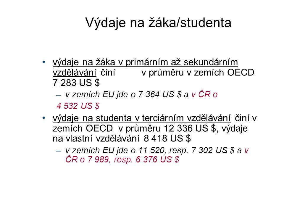 Výdaje na žáka/studenta výdaje na žáka v primárním až sekundárním vzdělávání činí v průměru v zemích OECD 7 283 US $ –v zemích EU jde o 7 364 US $ a v