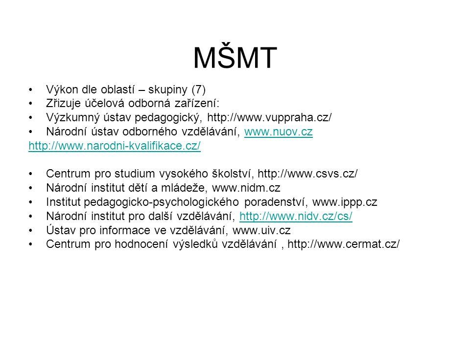 MŠMT Výkon dle oblastí – skupiny (7) Zřizuje účelová odborná zařízení: Výzkumný ústav pedagogický, http://www.vuppraha.cz/ Národní ústav odborného vzd