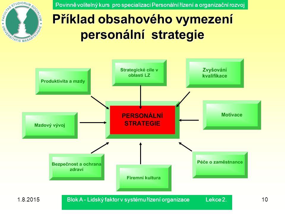 Povinně volitelný kurs pro specializaci Personální řízení a organizační rozvoj 1.8.2015Blok A - Lidský faktor v systému řízení organizace Lekce 2.10 P