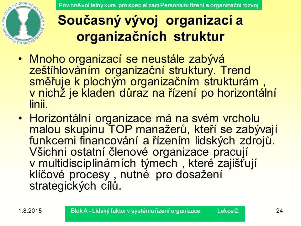 Povinně volitelný kurs pro specializaci Personální řízení a organizační rozvoj 1.8.2015Blok A - Lidský faktor v systému řízení organizace Lekce 2.24 S