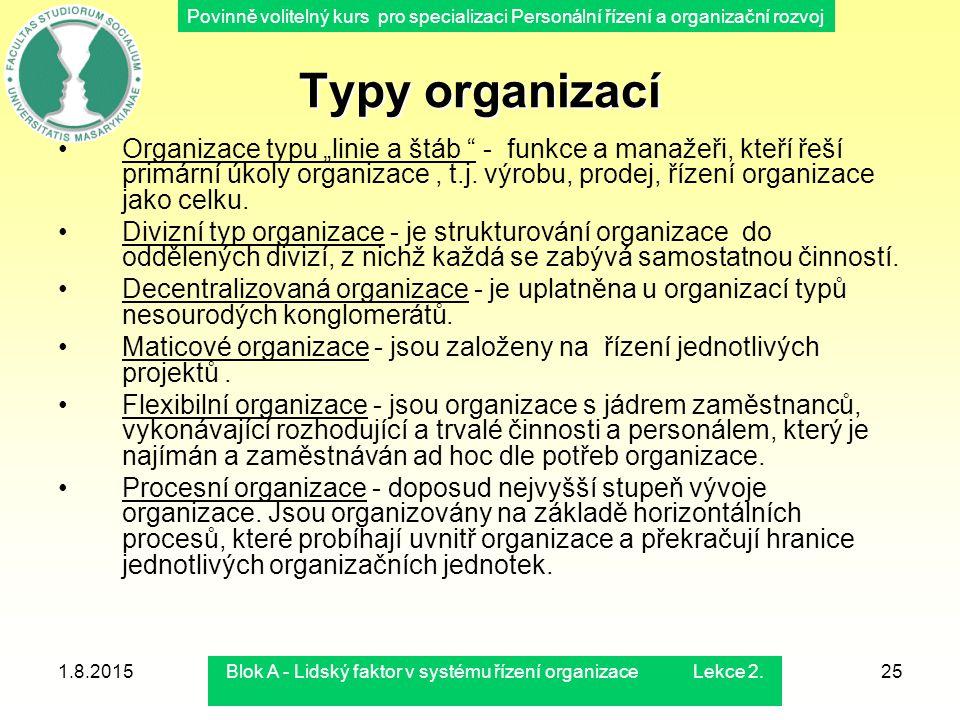 Povinně volitelný kurs pro specializaci Personální řízení a organizační rozvoj 1.8.2015Blok A - Lidský faktor v systému řízení organizace Lekce 2.25 T