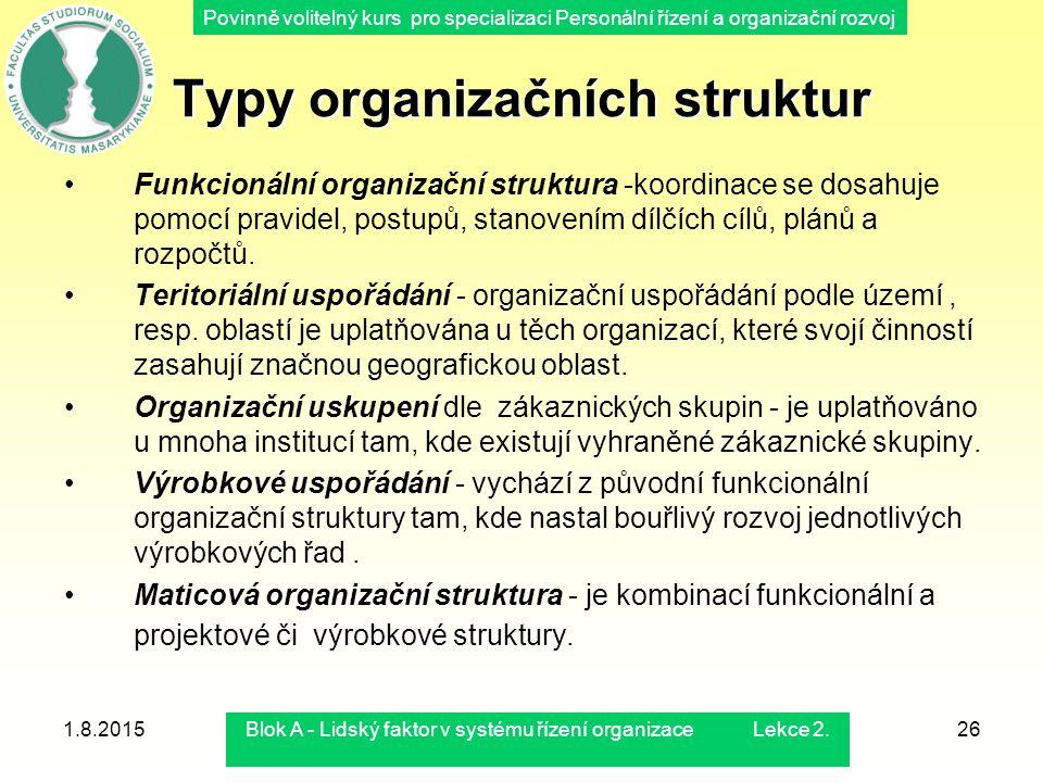 Povinně volitelný kurs pro specializaci Personální řízení a organizační rozvoj 1.8.2015Blok A - Lidský faktor v systému řízení organizace Lekce 2.26 T