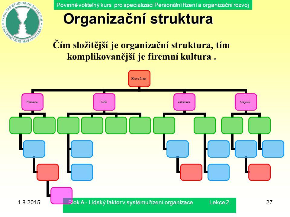 Povinně volitelný kurs pro specializaci Personální řízení a organizační rozvoj 1.8.2015Blok A - Lidský faktor v systému řízení organizace Lekce 2.27 O