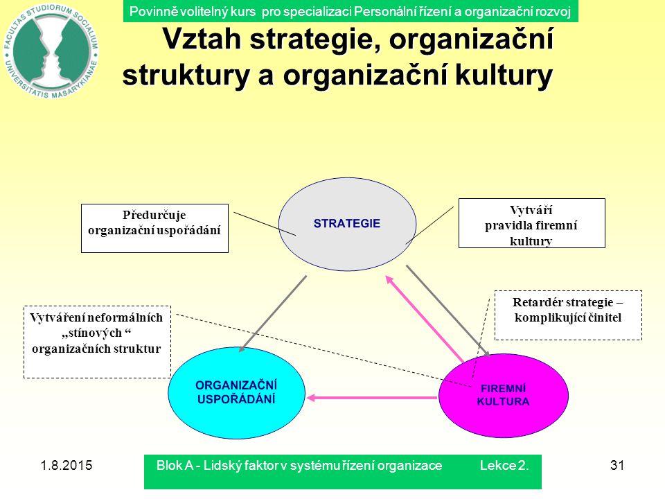 Povinně volitelný kurs pro specializaci Personální řízení a organizační rozvoj 1.8.2015Blok A - Lidský faktor v systému řízení organizace Lekce 2.31 V