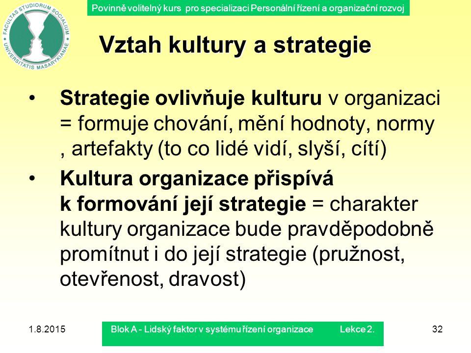 Povinně volitelný kurs pro specializaci Personální řízení a organizační rozvoj 1.8.2015Blok A - Lidský faktor v systému řízení organizace Lekce 2.32 V