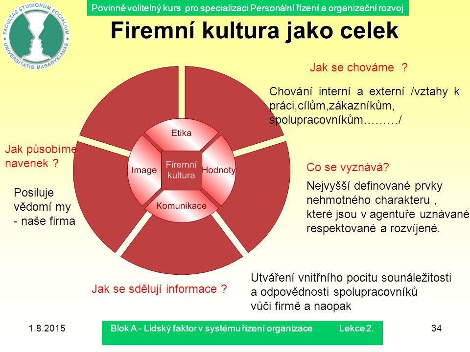 Povinně volitelný kurs pro specializaci Personální řízení a organizační rozvoj 1.8.2015Blok A - Lidský faktor v systému řízení organizace Lekce 2.34 F