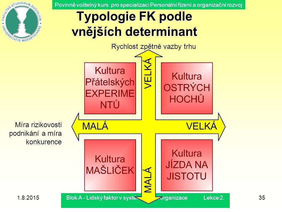 Povinně volitelný kurs pro specializaci Personální řízení a organizační rozvoj 1.8.2015Blok A - Lidský faktor v systému řízení organizace Lekce 2.35 T