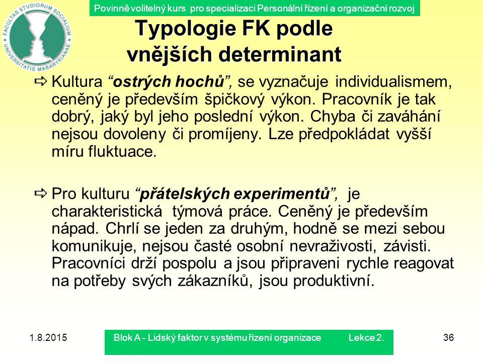 Povinně volitelný kurs pro specializaci Personální řízení a organizační rozvoj 1.8.2015Blok A - Lidský faktor v systému řízení organizace Lekce 2.36 T