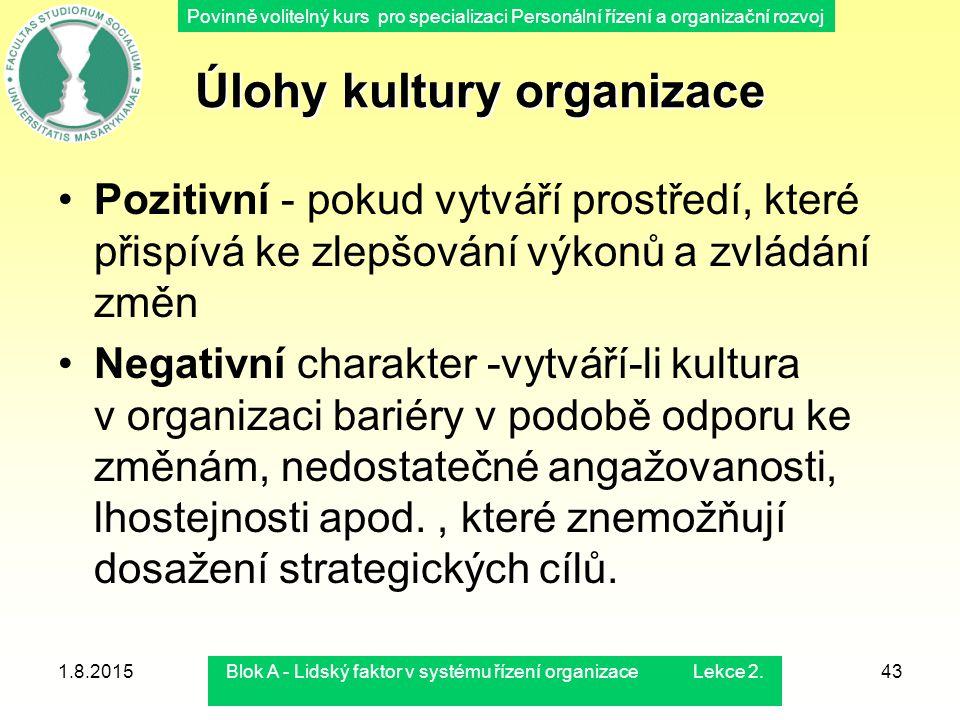 Povinně volitelný kurs pro specializaci Personální řízení a organizační rozvoj 1.8.2015Blok A - Lidský faktor v systému řízení organizace Lekce 2.43 Ú